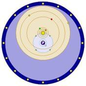 220px-Tychonian_system.jpg