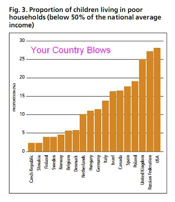 50 percent poverty.JPG