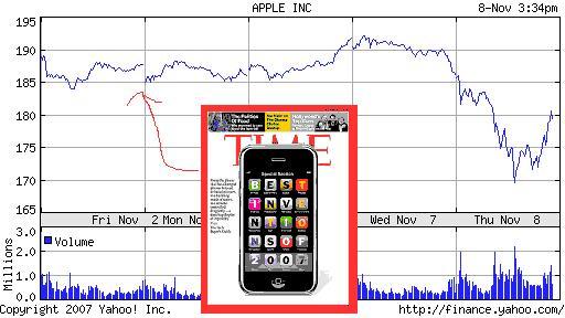 aapl chart.JPG
