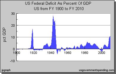 deficit vs gdp.png
