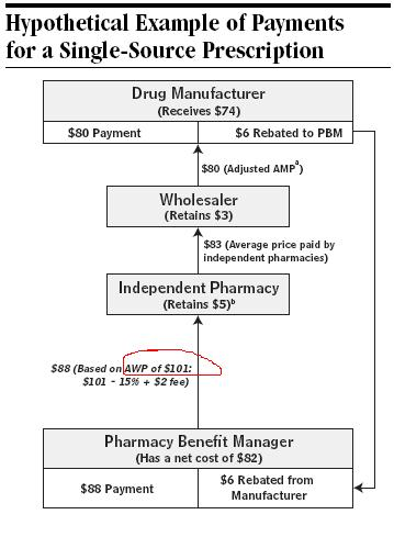 drug payments.JPG