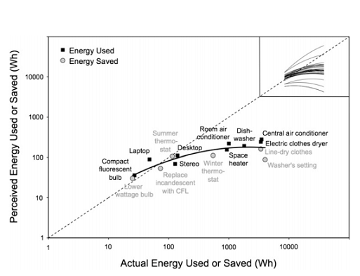 energy usage.PNG