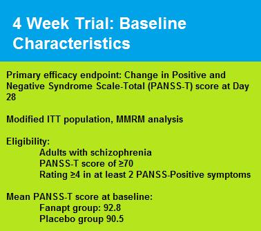 fanapt 4 week baseline characteristics.png