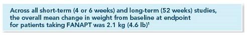 fanapt mean weight change.jpg