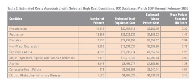 icc costs.jpg