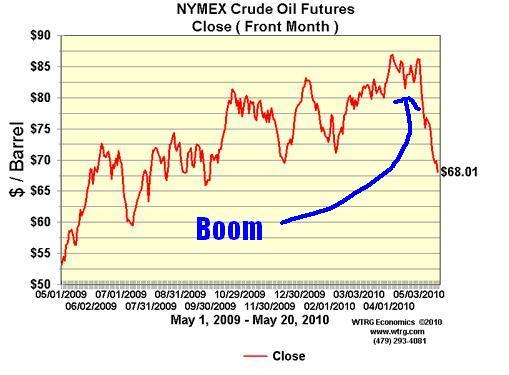 oil 5-20-10.JPG
