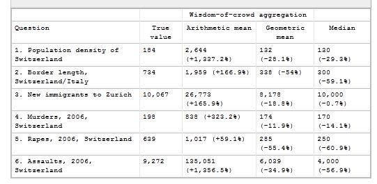 pnas lorenz table 1.JPG