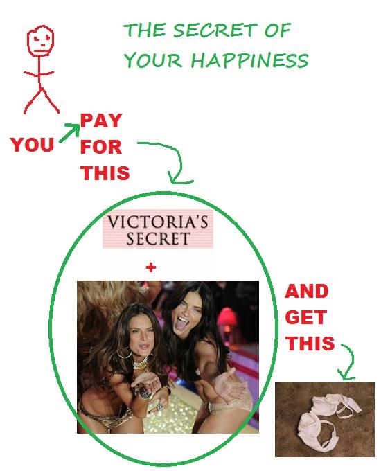 secret of your happiness.jpg