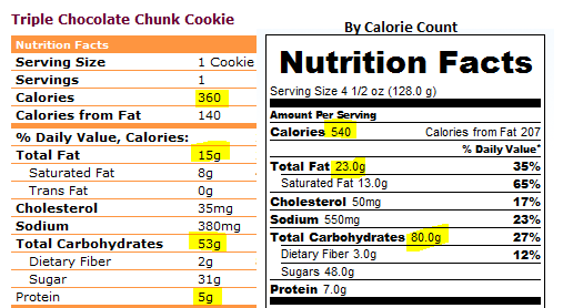 How Many Calories In A Dunkin Donuts Coffee Cake Muffin