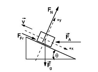vector forces.jpg