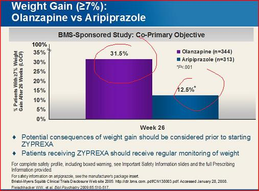 zyprexa weight slide.jpg